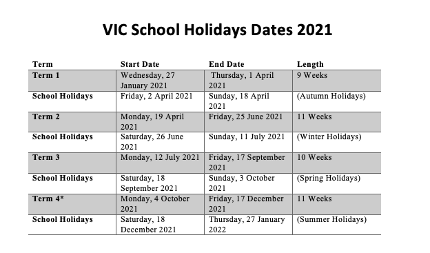 VIC School Holidays 2021, Victoria School Calendar 2021